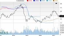 Patterson-UTI Energy (PTEN) Down 1.9% Since Earnings Report: Can It Rebound?