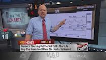 Off the Charts: Vulnerable market?