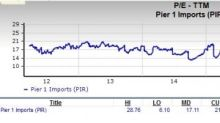 Will Pier 1 Imports Prove to be a Suitable Value Pick?