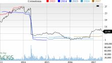 Why Is SLM Corp (SLM) Down 16.5% Since the Last Earnings Report?