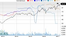 Why Is Assurant (AIZ) Up 10% Since the Last Earnings Report?