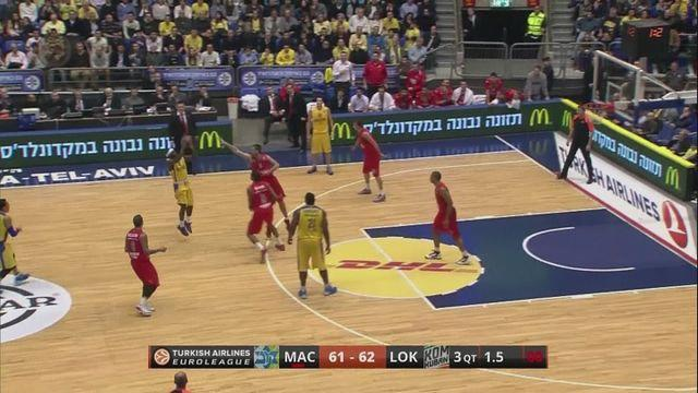 Top 16 Euroleague highlights