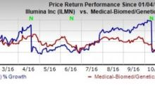 Illumina Fettered With Losses: Can It Bounce Back in 2017?