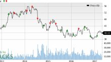 Glaxo (GSK) Beats Earnings and Revenues in Q1