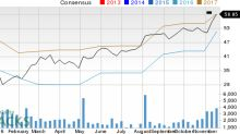 Why Cognex (CGNX) Could Be Positioned for a Surge