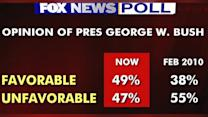 Fox News Poll: Views of George W. Bush Improving