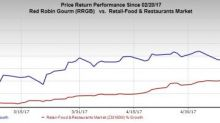 Red Robin (RRGB) Now a Buy on Solid Growth Initiatives