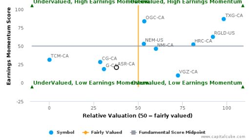 Alacer Gold Corp. breached its 50 day moving average in a Bearish Manner : ASR-CA : August 22, 2016