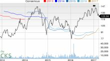 Why Is Concho Resources (CXO) Down 4.1% Since the Last Earnings Report?