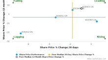 Shanghai Lujiazui Finance & Trade Zone Development Co., Ltd. breached its 50 day moving average in a Bearish Manner : 600663-CN : May 3, 2017