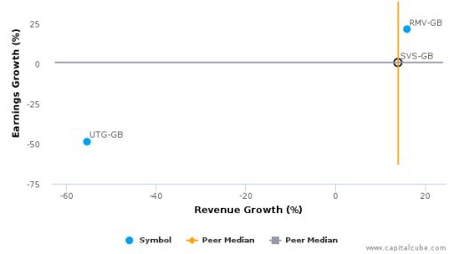 Savills Plc :SVS-GB: Earnings Analysis: For the six months ended June 30, 2016 : August 11, 2016