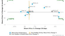 1st Source Corp. breached its 50 day moving average in a Bearish Manner : SRCE-US : March 22, 2017