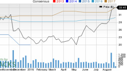 Is DTS (DTSI) Stock a Solid Choice Right Now?