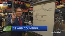 Santelli Exchange: 28 and counting...