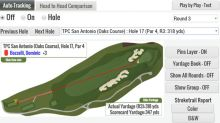 Dominic Bozzelli came within an inch of a par-4 ace at the Valero Texas Open