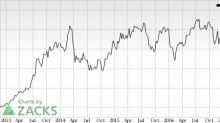 CoStar Group (CSGP) Shows Strength: Stock Moves 7.9% Higher