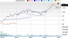 Johnson & Johnson (JNJ) Up 6% Since Earnings Report: Can It Continue?