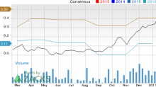 Why Cutera (CUTR) Stock Might be a Great Pick