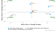 Prothena Corp. Plc breached its 50 day moving average in a Bullish Manner : PRTA-US : March 27, 2017