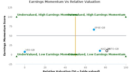 Antofagasta Plc breached its 50 day moving average in a Bearish Manner : ANTO-GB : June 27, 2016