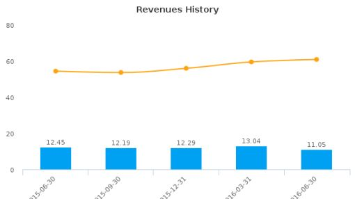 Reliv International, Inc. :RELV-US: Earnings Analysis: Q2, 2016 By the Numbers : August 16, 2016