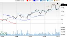 Waters Corp (WAT) Up 7.3% Since Earnings Report: Can It Continue?
