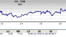 Can The Hartford (HIG) Be a Great Value Pick for Investors?
