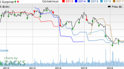 Rent-A-Center (RCII) Q2 Earnings: What Awaits the Stock?