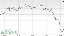 Teekay LNG Partners (TGP) Worth a Look: Stock Gains 8.2%