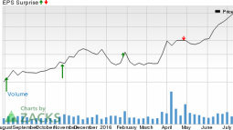 Is a Surprise Coming for Mercury Systems (MRCY) This Earnings Season?