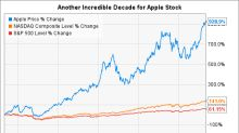 How to Buy Apple Stock, and Why You Should Want To