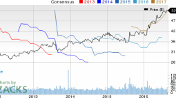 Sysco (SYY): 5 Reasons to Add the Stock to Your Portfolio Now