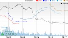 SeaDrill (SDRL) Posts Earnings in Q1, Revenues Lag Estimates
