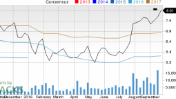 Looking for a Top Momentum Stock? 3 Reasons Why STMicroelectronics (STM) is a Great Choice