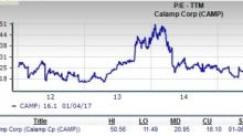 Should Value Investors Consider CalAmp Corp. Stock?