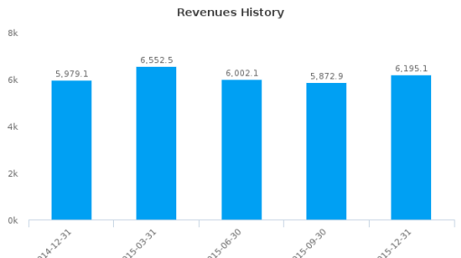 K.P.R. Mill Ltd. Earnings Analysis: Q3, 2016 By the Numbers