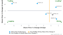 Heritage Financial Corp. (Washington) breached its 50 day moving average in a Bearish Manner : HFWA-US : November 7, 2016