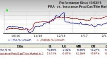 Is it the Right Time to Offload ProAssurance (PRA) Stock?